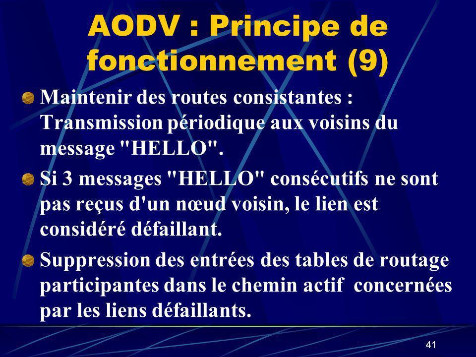 41 AODV : Principe de fonctionnement (9) Maintenir des routes consistantes : Transmission périodique aux voisins du message