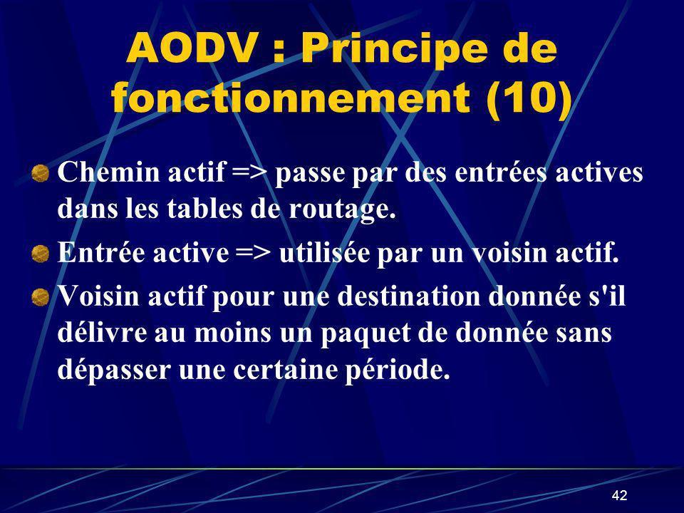 42 AODV : Principe de fonctionnement (10) Chemin actif => passe par des entrées actives dans les tables de routage. Entrée active => utilisée par un v