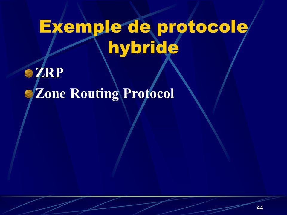 44 Exemple de protocole hybride ZRP Zone Routing Protocol