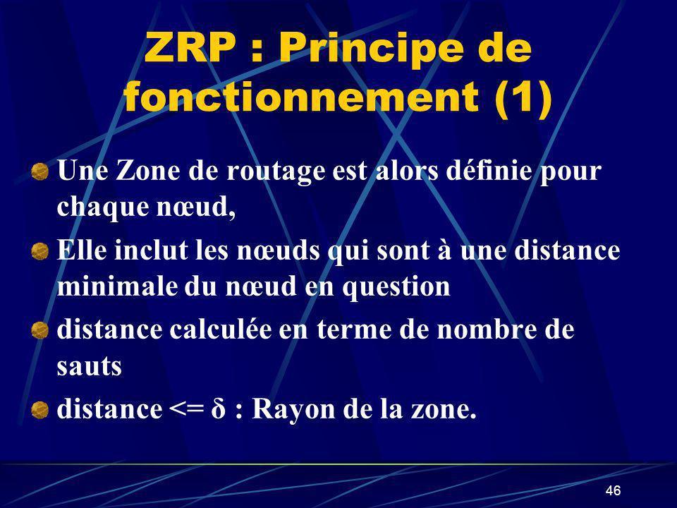 46 ZRP : Principe de fonctionnement (1) Une Zone de routage est alors définie pour chaque nœud, Elle inclut les nœuds qui sont à une distance minimale