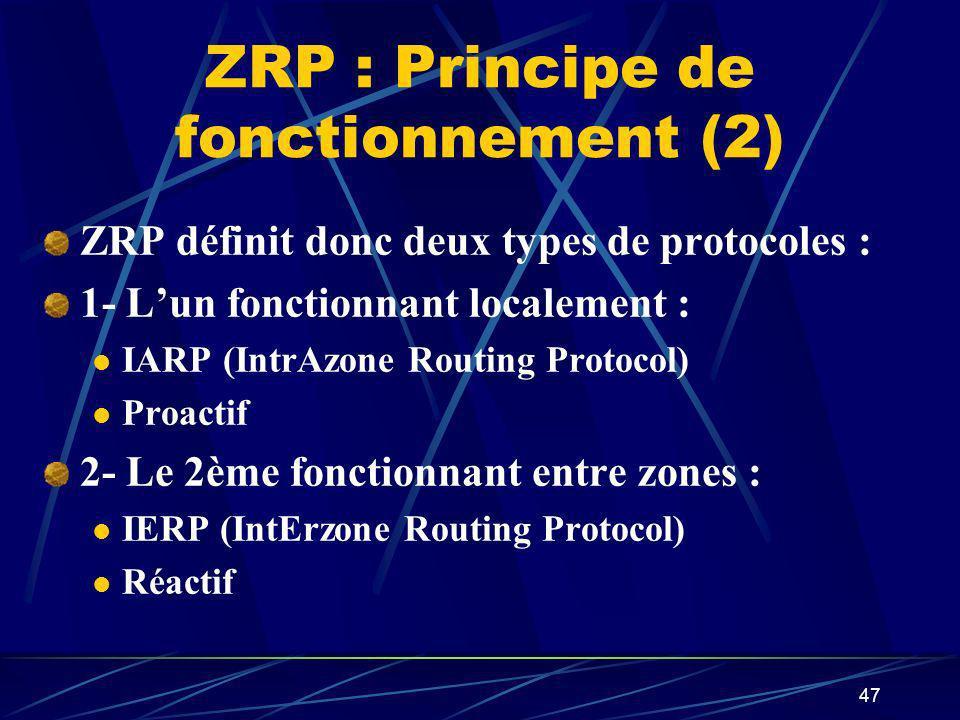 47 ZRP : Principe de fonctionnement (2) ZRP définit donc deux types de protocoles : 1- Lun fonctionnant localement : IARP (IntrAzone Routing Protocol)