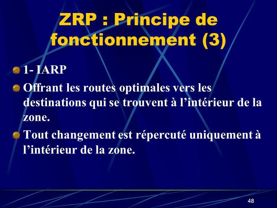48 ZRP : Principe de fonctionnement (3) 1- IARP Offrant les routes optimales vers les destinations qui se trouvent à lintérieur de la zone. Tout chang
