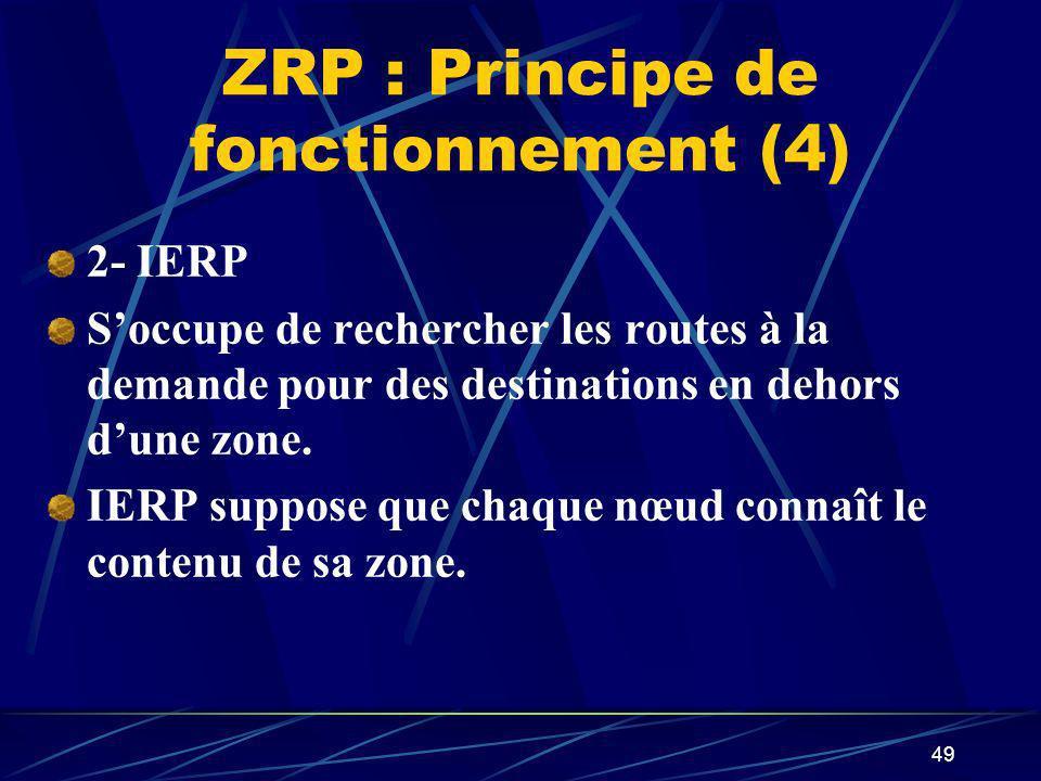 49 ZRP : Principe de fonctionnement (4) 2- IERP Soccupe de rechercher les routes à la demande pour des destinations en dehors dune zone. IERP suppose