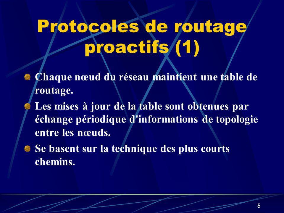 5 Protocoles de routage proactifs (1) Chaque nœud du réseau maintient une table de routage. Les mises à jour de la table sont obtenues par échange pér