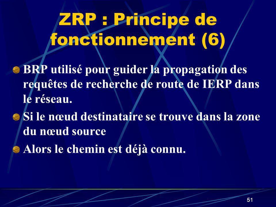 51 ZRP : Principe de fonctionnement (6) BRP utilisé pour guider la propagation des requêtes de recherche de route de IERP dans le réseau. Si le nœud d