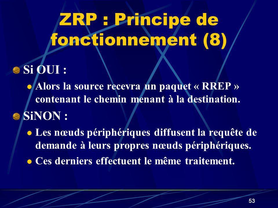 53 ZRP : Principe de fonctionnement (8) Si OUI : Alors la source recevra un paquet « RREP » contenant le chemin menant à la destination. SiNON : Les n