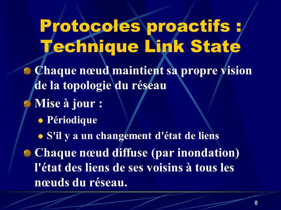 8 Protocoles proactifs : Technique Link State Chaque nœud maintient sa propre vision de la topologie du réseau Mise à jour : Périodique S'il y a un ch