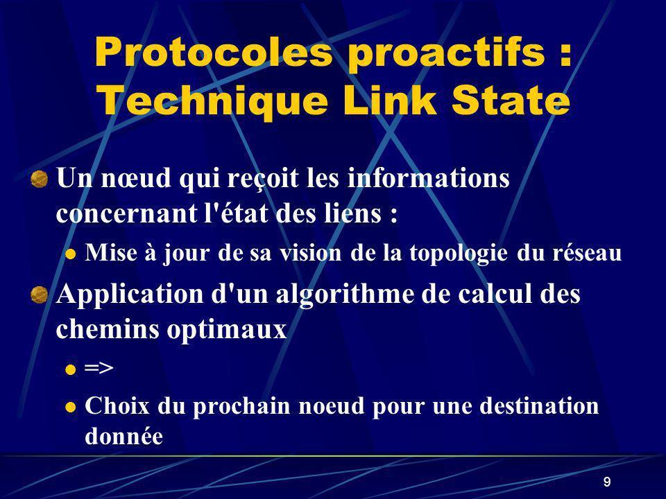 9 Protocoles proactifs : Technique Link State Un nœud qui reçoit les informations concernant l'état des liens : Mise à jour de sa vision de la topolog