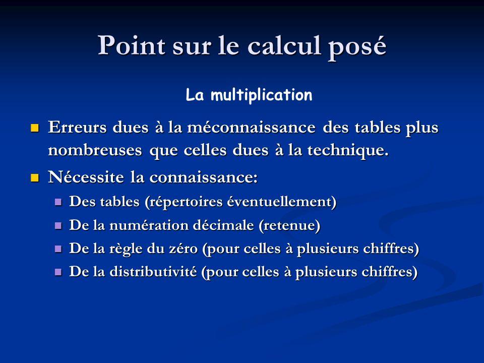 Point sur le calcul posé La multiplication Erreurs dues à la méconnaissance des tables plus nombreuses que celles dues à la technique.