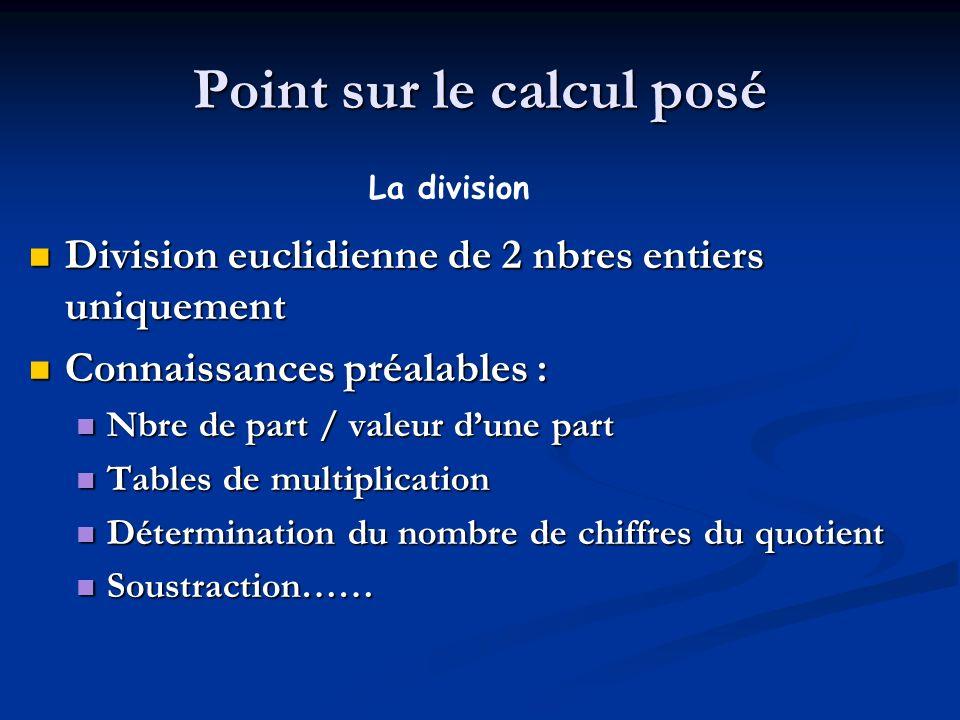Point sur le calcul posé La division Division euclidienne de 2 nbres entiers uniquement Division euclidienne de 2 nbres entiers uniquement Connaissances préalables : Connaissances préalables : Nbre de part / valeur dune part Nbre de part / valeur dune part Tables de multiplication Tables de multiplication Détermination du nombre de chiffres du quotient Détermination du nombre de chiffres du quotient Soustraction…… Soustraction……