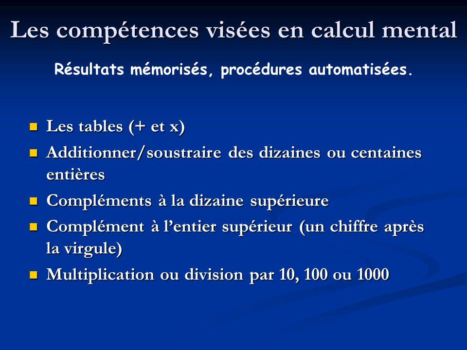 Les compétences visées en calcul mental Les tables (+ et x) Les tables (+ et x) Additionner/soustraire des dizaines ou centaines entières Additionner/soustraire des dizaines ou centaines entières Compléments à la dizaine supérieure Compléments à la dizaine supérieure Complément à lentier supérieur (un chiffre après la virgule) Complément à lentier supérieur (un chiffre après la virgule) Multiplication ou division par 10, 100 ou 1000 Multiplication ou division par 10, 100 ou 1000 Résultats mémorisés, procédures automatisées.