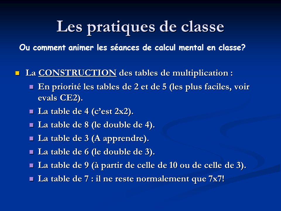 Les pratiques de classe La CONSTRUCTION des tables de multiplication : La CONSTRUCTION des tables de multiplication : En priorité les tables de 2 et de 5 (les plus faciles, voir evals CE2).