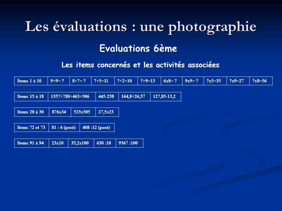 Les évaluations : une photographie Items 1 à 109+9= ?8+7= ??+5=11?+2=10?+9=136x8= ?9x9= ??x5=35?x9=27?x8=56 Items 15 à 181357+788+463+506445-238164,8+26,57127,85-13,2 Items 91 à 9423x1035,2x100630 :109367 :100 Evaluations 6ème Les items concernés et les activités associées Items 28 à 30876x34523x30527,5x23 Items 72 et 7381 : 6 (posé)408 :12 (posé)