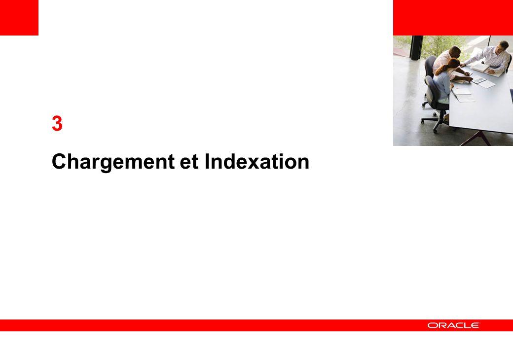 Points couverts Formats des données géo-spatiales Chargement des données Validation Création des index spatiaux Déplacement des données entre bases Export/import Tablespaces transportables