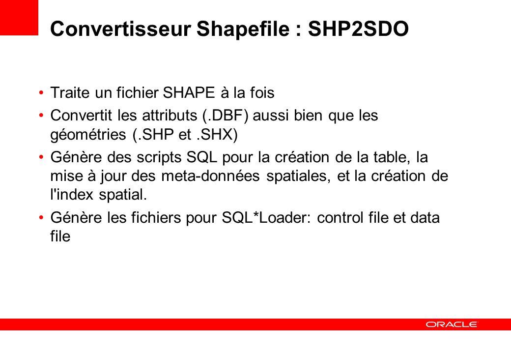 Utilisation du convertisseur = nom du shapefile à convertir (sans inclure le suffixe.SHP) = nom de la table en sortie (aussi préfixe des fichiers produits) -g = nom donné à la colonne géométrique -i = nom donné à une colonne numérique servant d identifiant unique shp2sdo -g -i -x (, ) -y (, ) -s -t