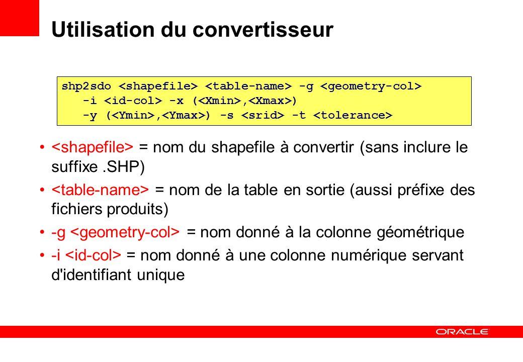 Utilisation du convertisseur -x (Xmin, Xmax) = bornes de la dimension X (si omis, alors on utilise les bornes réelles du shape file) -y (Ymin, Ymax) = bornes de la dimension Y (si omis, alors on utilise les bornes réelles du shape file) -s = numéro du système de coordonnées -t = valeur de tolérance