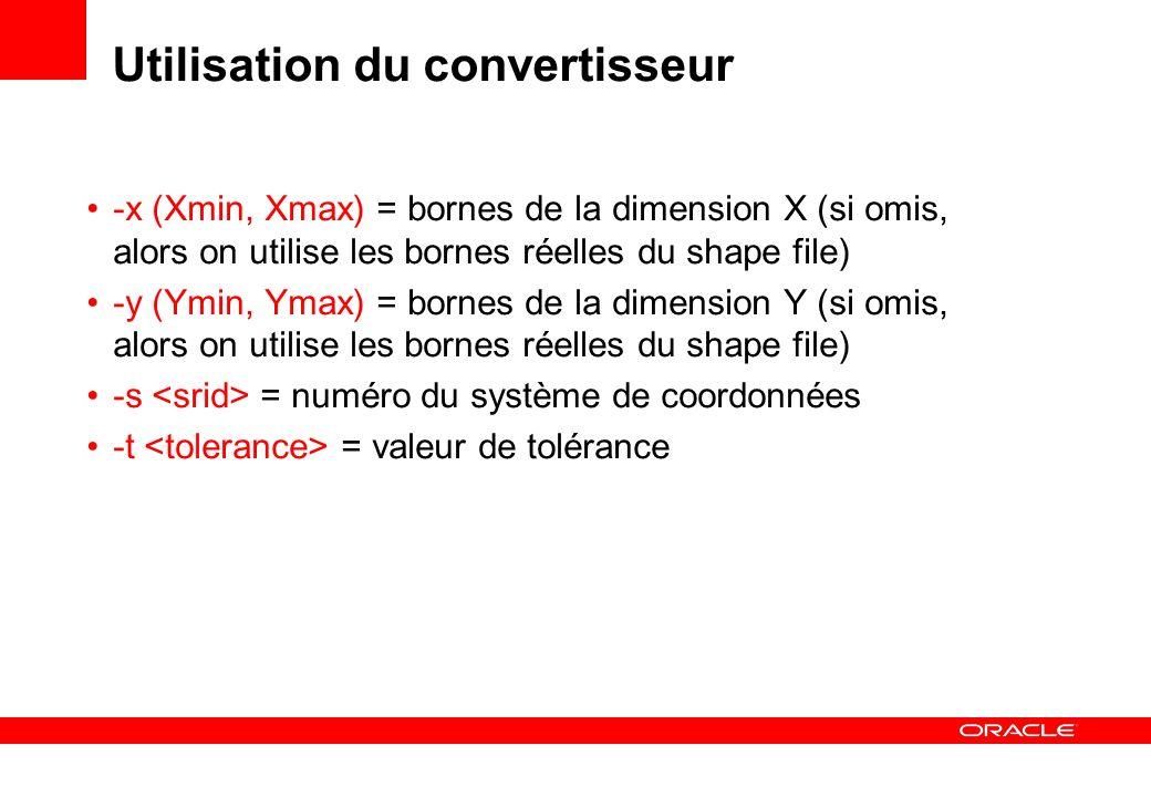 Utilisation du convertisseur -x (Xmin, Xmax) = bornes de la dimension X (si omis, alors on utilise les bornes réelles du shape file) -y (Ymin, Ymax) =