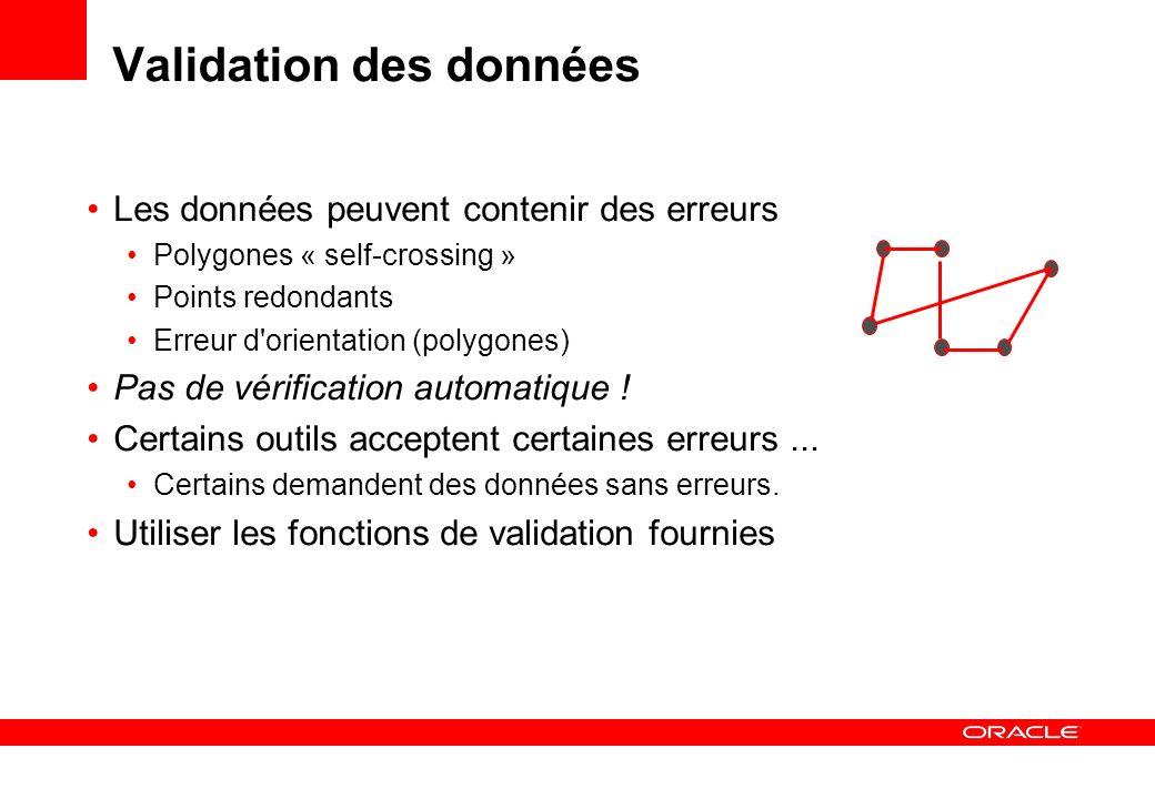 Validation des données Fonction SDO_GEOM.VALIDATE_GEOMETRY Détermine la validité d un objet isolé Procédure SDO_GEOM.VALIDATE_LAYER Détermine la validité de tous les objets d une table Chaque fonction retourne un diagnostic précis (code erreur ORA-13xxx) Les variantes VALIDATE_GEOMETRY_WITH_CONTEXT et VALIDATE_LAYER_WITH_CONTEXT indiquent en plus à quel endroit se trouve l erreur dans l objet.