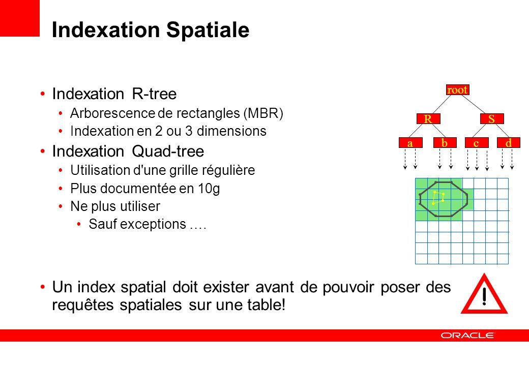 Indexation Spatiale Indexation R-tree Arborescence de rectangles (MBR) Indexation en 2 ou 3 dimensions Indexation Quad-tree Utilisation d'une grille r