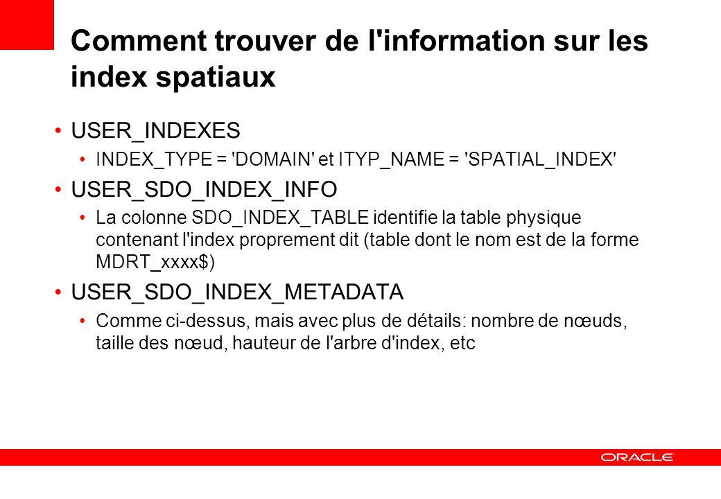 Comment trouver de l'information sur les index spatiaux USER_INDEXES INDEX_TYPE = 'DOMAIN' et ITYP_NAME = 'SPATIAL_INDEX' USER_SDO_INDEX_INFO La colon