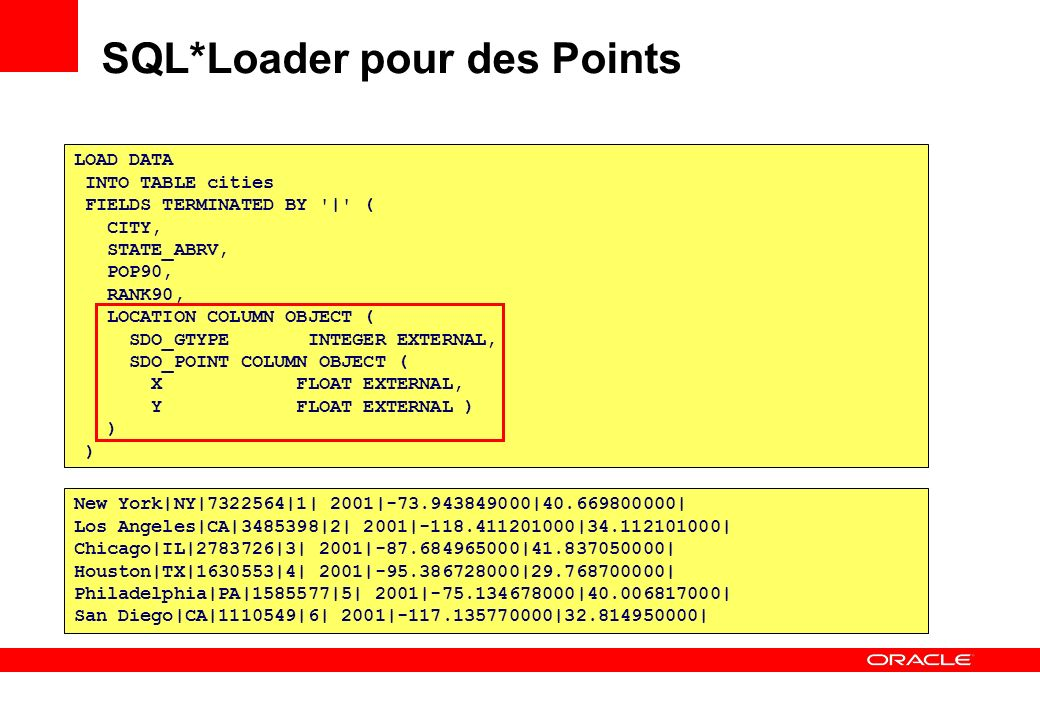 SQL*Loader pour des Points LOAD DATA INTO TABLE cities FIELDS TERMINATED BY '|' ( CITY, STATE_ABRV, POP90, RANK90, LOCATION COLUMN OBJECT ( SDO_GTYPE