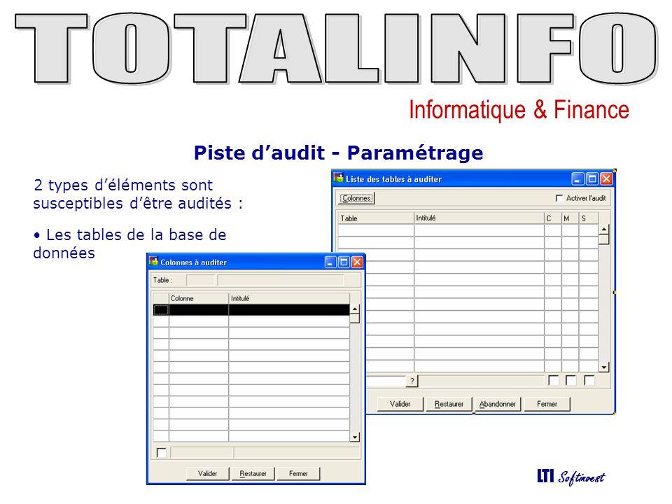 Informatique & Finance LTI Softinvest Piste daudit - Paramétrage 2 types déléments sont susceptibles dêtre audités : Les tables de la base de données