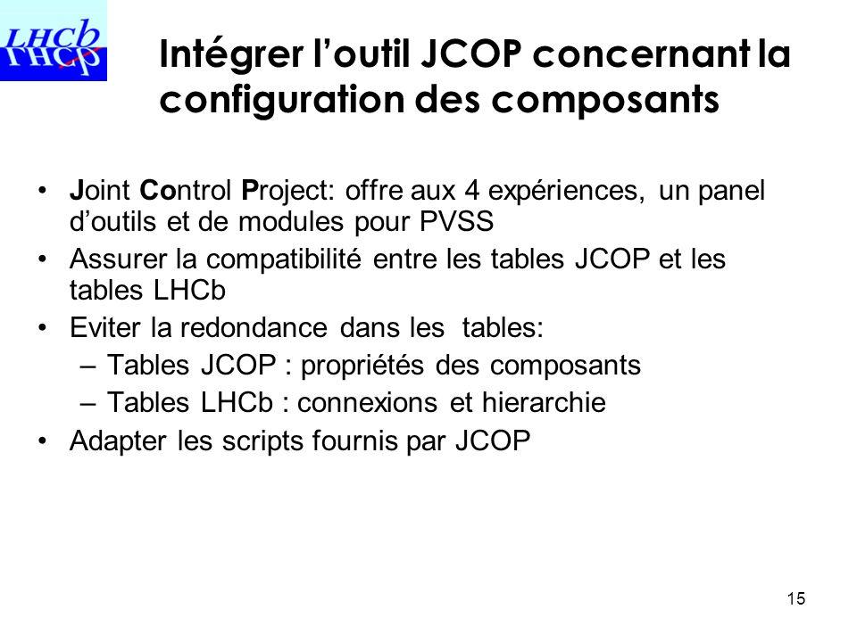 15 Intégrer loutil JCOP concernant la configuration des composants Joint Control Project: offre aux 4 expériences, un panel doutils et de modules pour