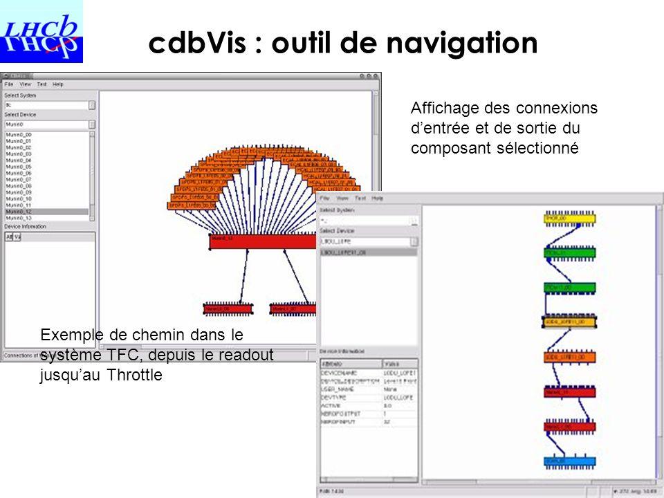 17 cdbVis : outil de navigation Affichage des connexions dentrée et de sortie du composant sélectionné Exemple de chemin dans le système TFC, depuis l