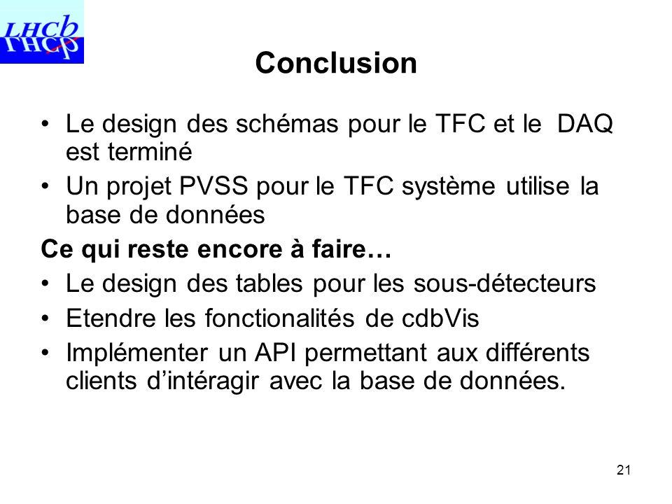 21 Conclusion Le design des schémas pour le TFC et le DAQ est terminé Un projet PVSS pour le TFC système utilise la base de données Ce qui reste encor