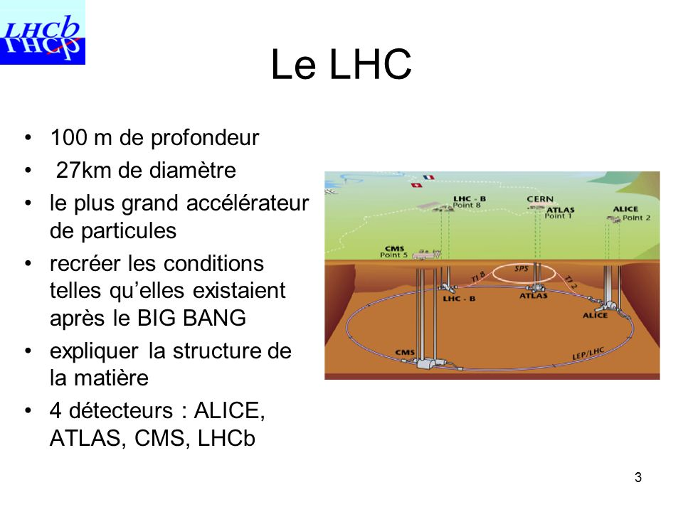 3 Le LHC 100 m de profondeur 27km de diamètre le plus grand accélérateur de particules recréer les conditions telles quelles existaient après le BIG B