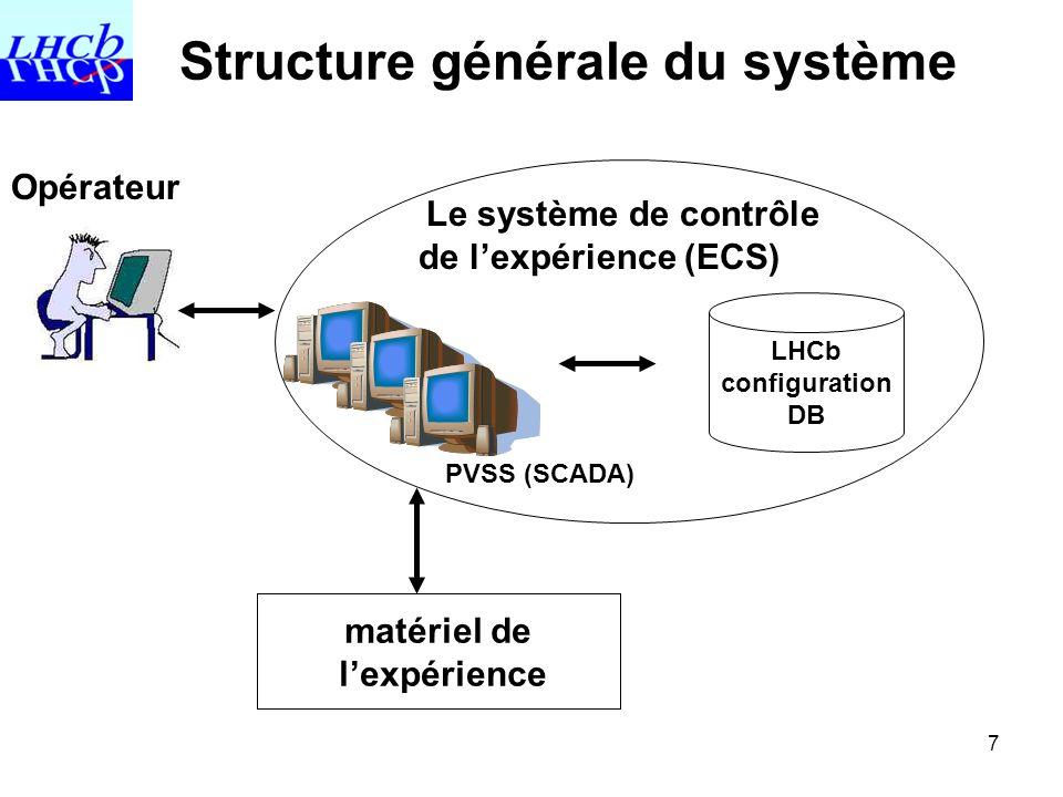 18 EX:CONCRETE IMPLEMENTATION : TFC SYSTEM
