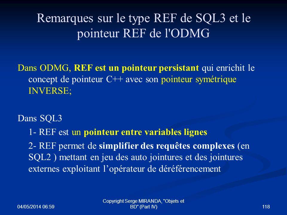 04/05/2014 07:01 118 Copyright Serge MIRANDA,