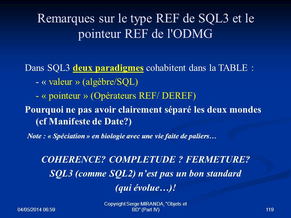 04/05/2014 07:01 119 Copyright Serge MIRANDA,