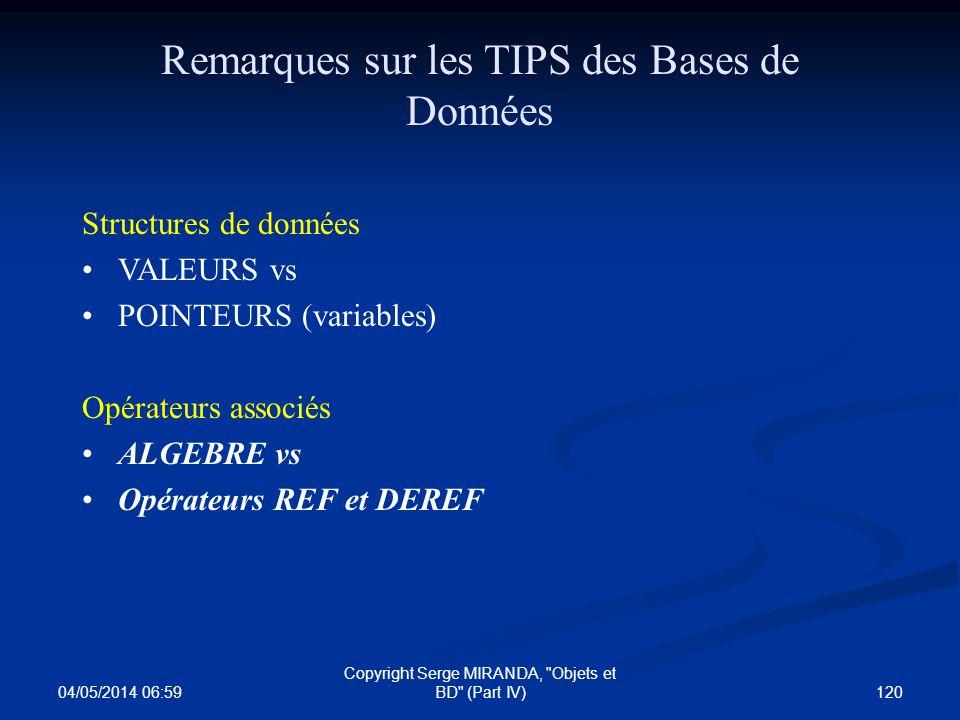 04/05/2014 07:01 120 Copyright Serge MIRANDA,