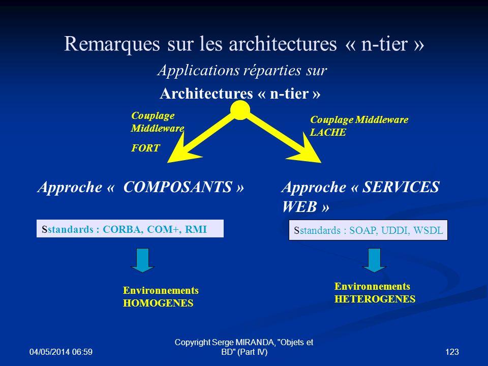 04/05/2014 07:01 123 Copyright Serge MIRANDA,