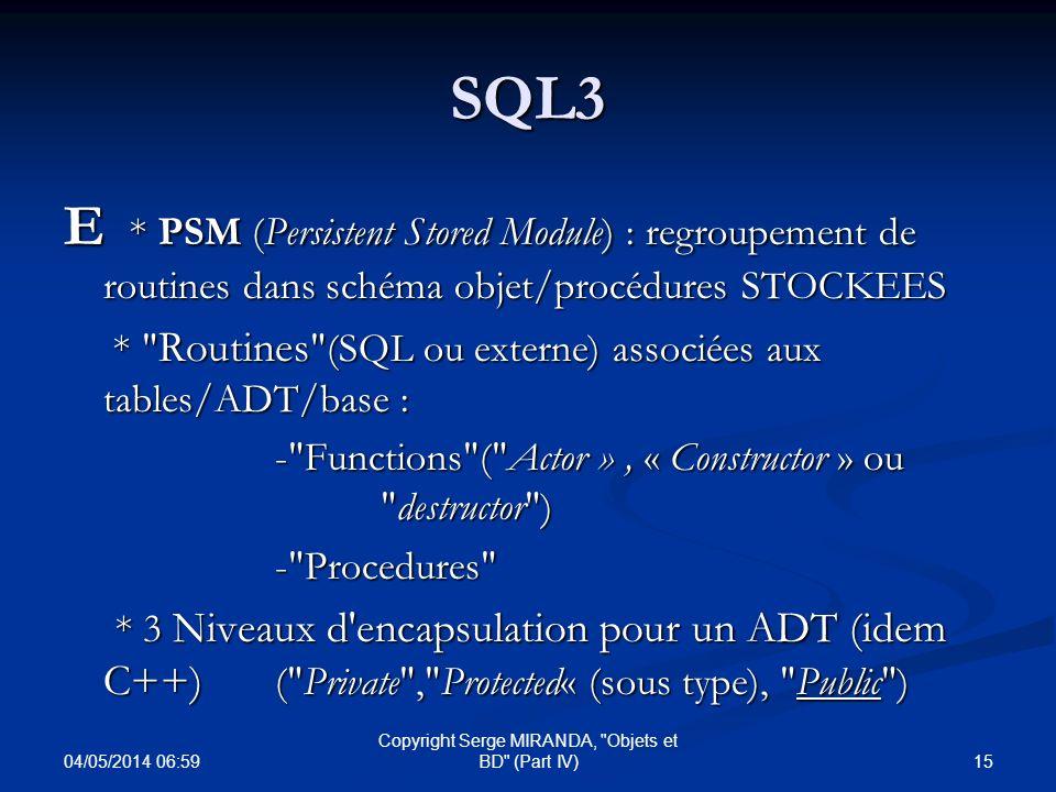 04/05/2014 07:01 15 Copyright Serge MIRANDA,