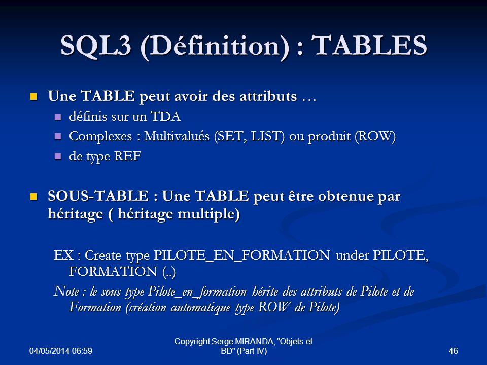 04/05/2014 07:01 46 Copyright Serge MIRANDA,