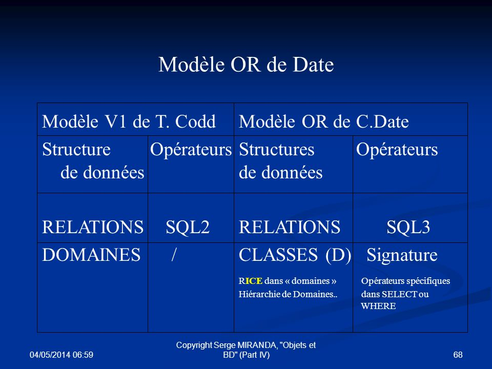 04/05/2014 07:01 68 Copyright Serge MIRANDA,
