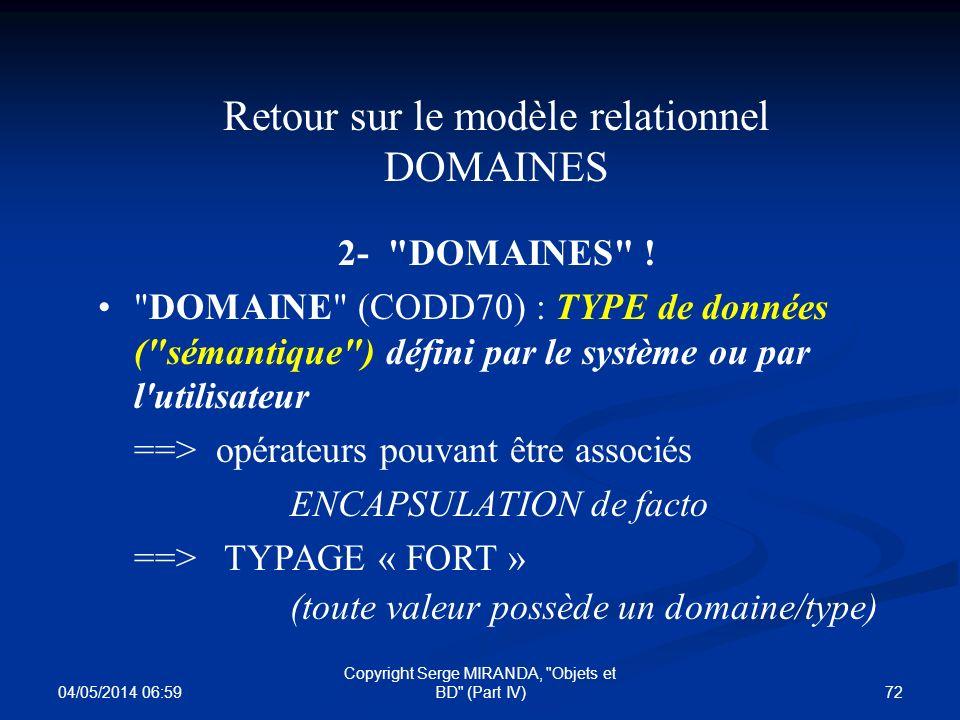 04/05/2014 07:01 72 Copyright Serge MIRANDA,