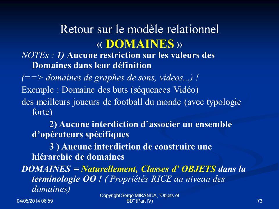 04/05/2014 07:01 73 Copyright Serge MIRANDA,