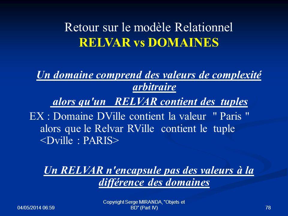 04/05/2014 07:01 78 Copyright Serge MIRANDA,