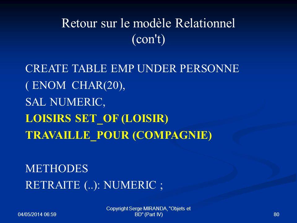 04/05/2014 07:01 80 Copyright Serge MIRANDA,