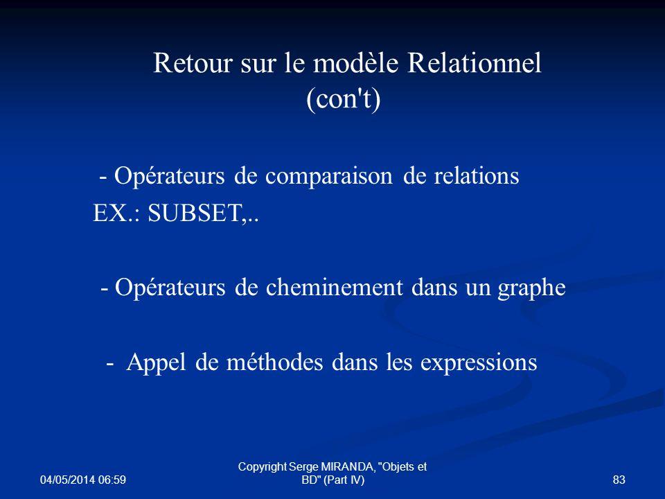 04/05/2014 07:01 83 Copyright Serge MIRANDA,