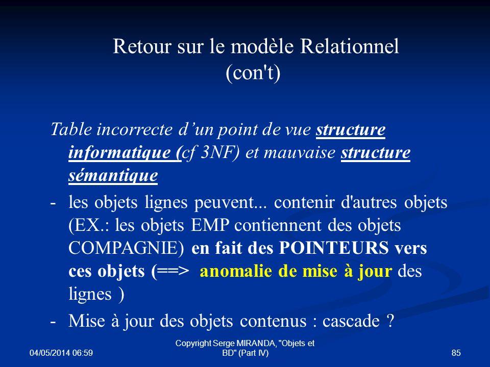 04/05/2014 07:01 85 Copyright Serge MIRANDA,