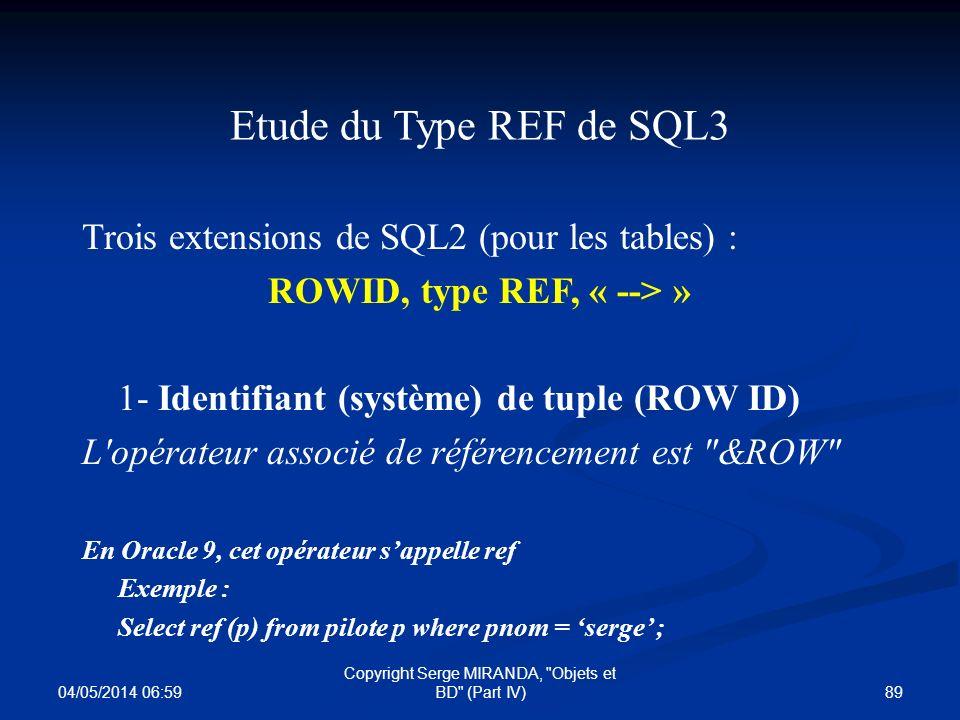 04/05/2014 07:01 89 Copyright Serge MIRANDA,