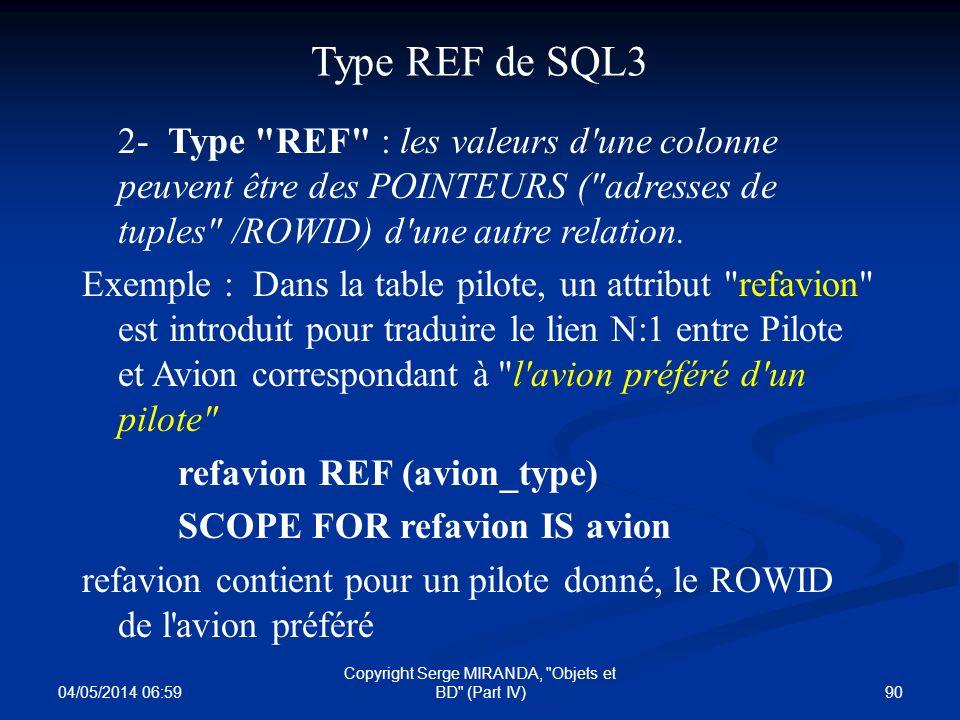 04/05/2014 07:01 90 Copyright Serge MIRANDA,