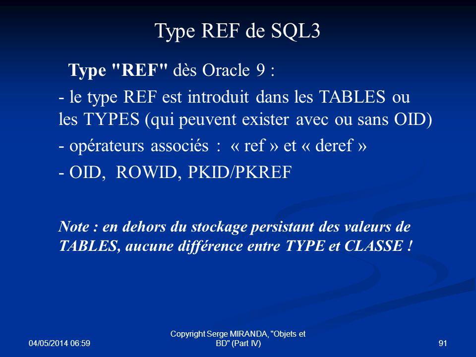 04/05/2014 07:01 91 Copyright Serge MIRANDA,