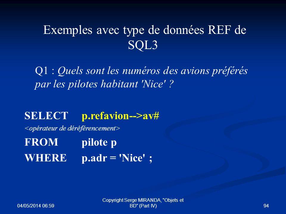 04/05/2014 07:01 94 Copyright Serge MIRANDA,