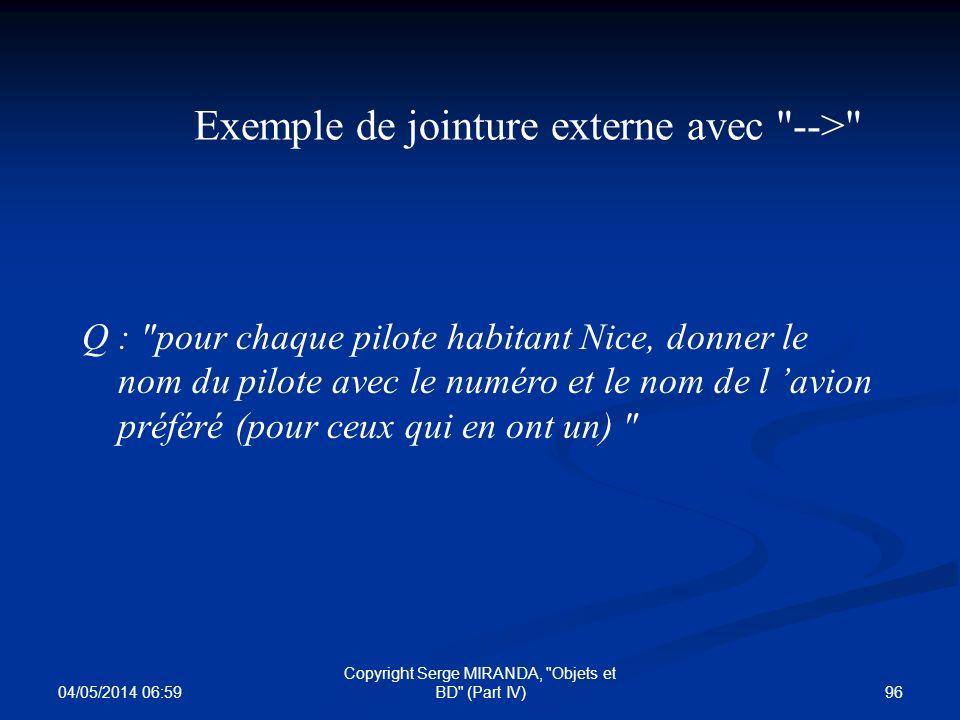 04/05/2014 07:01 96 Copyright Serge MIRANDA,