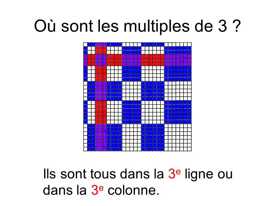 Le nombre 1 est neutre en multiplication.